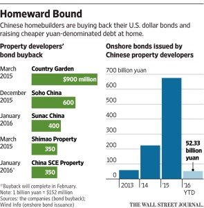 WSJ - Chinese developer issuance of yuan debt_1-19-16