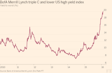 FT_High yield debt index_2-4-16