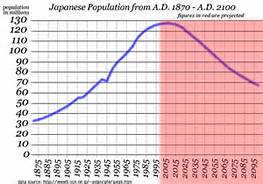 Japanese Demographic Chart_March 2016