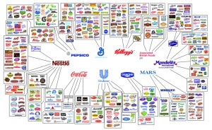 Visual Capitalist_The illusion of choice in consumer brands_7-21-16