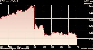 FT_UK 10 year gilt yield_7-1-16