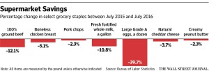 WSJ_Food price deflation_8-29-16