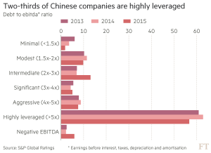 FT_Chinese company debt_9-1-16