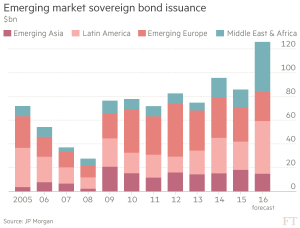 FT_Emerging market sovereign bond issuance_9-4-16
