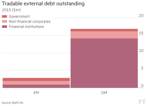 FT_Amount of tradable external debt_9-6-16