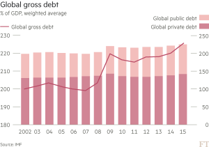 FT_Global gross debt_10-5-16