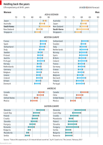 economist_longevity-in-rich-countries_2-23-17