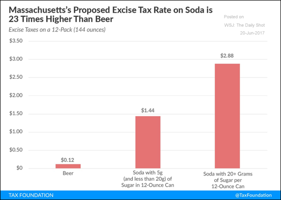 proposed soda tax Goldberg sees this year, with so many looming proposals, as critical to the soda tax movement this idea, when it was proposed by bloomberg a decade or so ago, it was seen as a fringe idea.
