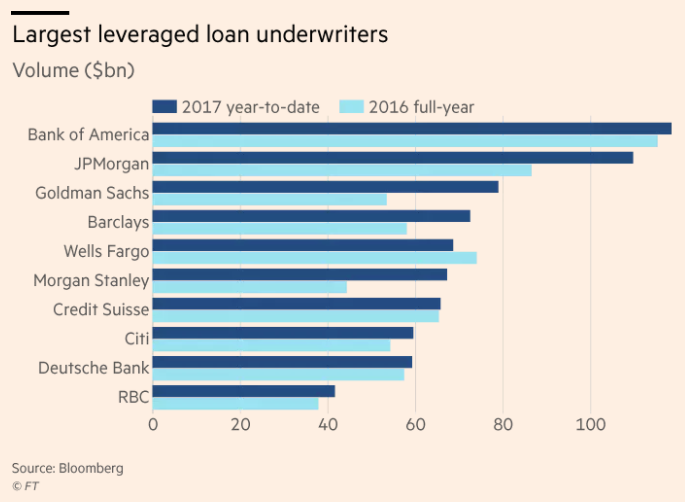 How to underwrite a hotel loan tran