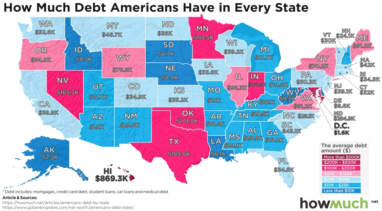 americas debt America debt resolutions, llc is a compliant contingency fee debt settlement company and debt marketing america debt resolutions, llc may refer you to a premier affiliate for debt management, bankruptcy or other services.